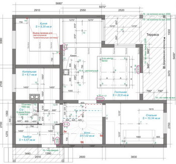 Расценки дизайн проекта
